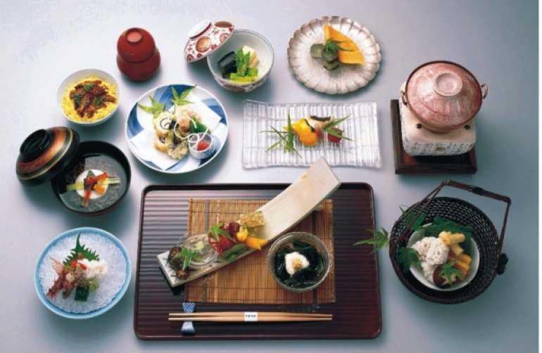 Правила местной кухни для каждого путешественника